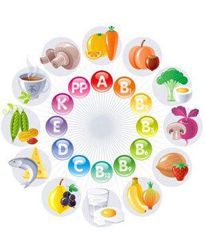 C vitamini rehberi